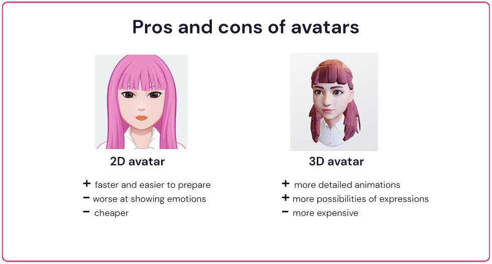vtuber avatar options and creation