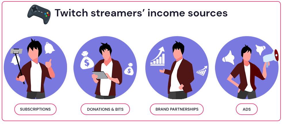 How much do Twitch streamers make? See their income sources