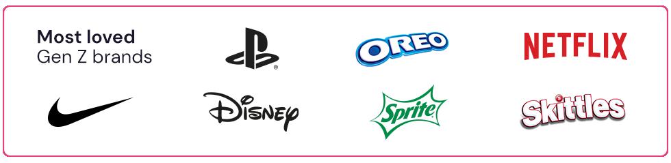 Gen z most loved brands