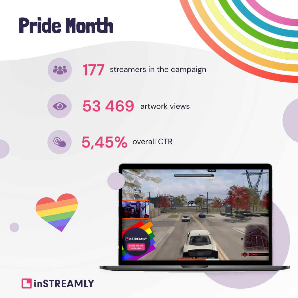Pride month 2021 inSTREAMLY
